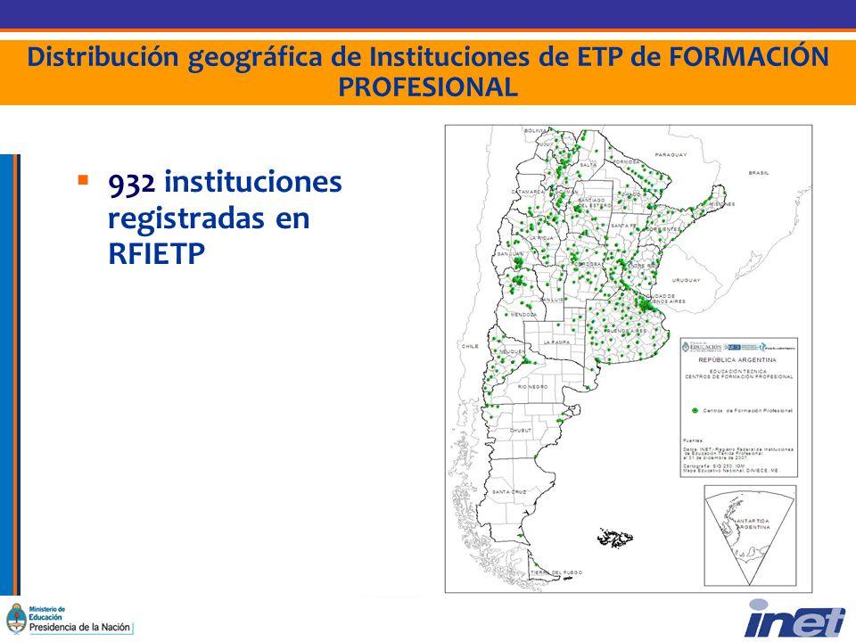 Distribución geográfica de Instituciones de ETP de FORMACIÓN PROFESIONAL 932 instituciones registradas en RFIETP
