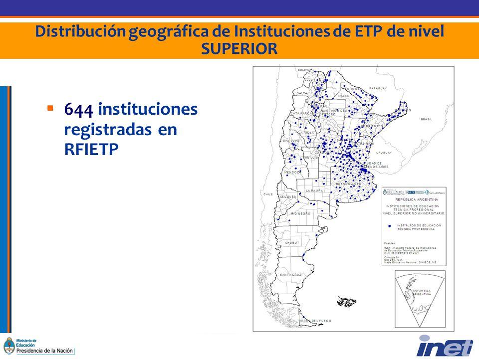 Distribución geográfica de Instituciones de ETP de nivel SUPERIOR 644 instituciones registradas en RFIETP
