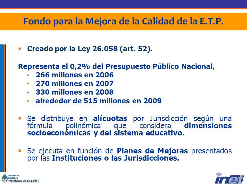 Fondo para la Mejora de la Calidad de la E.T.P. Creado por la Ley 26.058 (art.