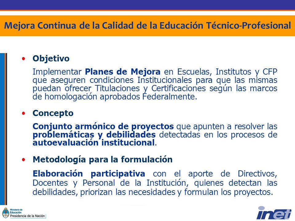 Mejora Continua de la Calidad de la Educación Técnico-Profesional Objetivo Implementar Planes de Mejora en Escuelas, Institutos y CFP que aseguren condiciones Institucionales para que las mismas puedan ofrecer Titulaciones y Certificaciones según las marcos de homologación aprobados Federalmente.