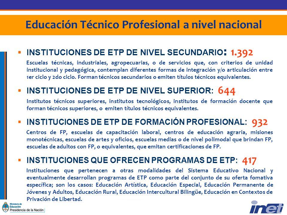 Educación Técnico Profesional a nivel nacional INSTITUCIONES DE ETP DE NIVEL SECUNDARIO : 1.392 Escuelas técnicas, industriales, agropecuarias, o de servicios que, con criterios de unidad institucional y pedagógica, contemplan diferentes formas de integración y/o articulación entre 1er ciclo y 2do ciclo.