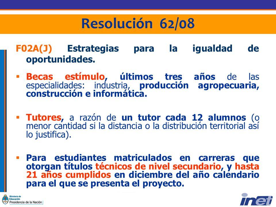 Resolución 62/08 F02A(J) Estrategias para la igualdad de oportunidades.