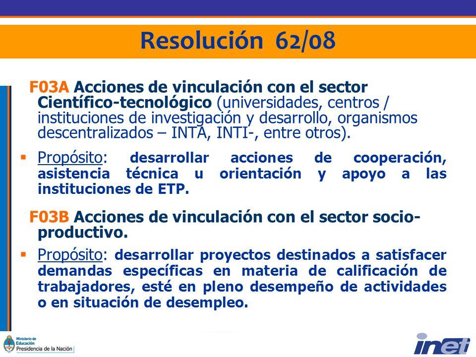 Resolución 62/08 F03A Acciones de vinculación con el sector Científico-tecnológico (universidades, centros / instituciones de investigación y desarrollo, organismos descentralizados – INTA, INTI-, entre otros).