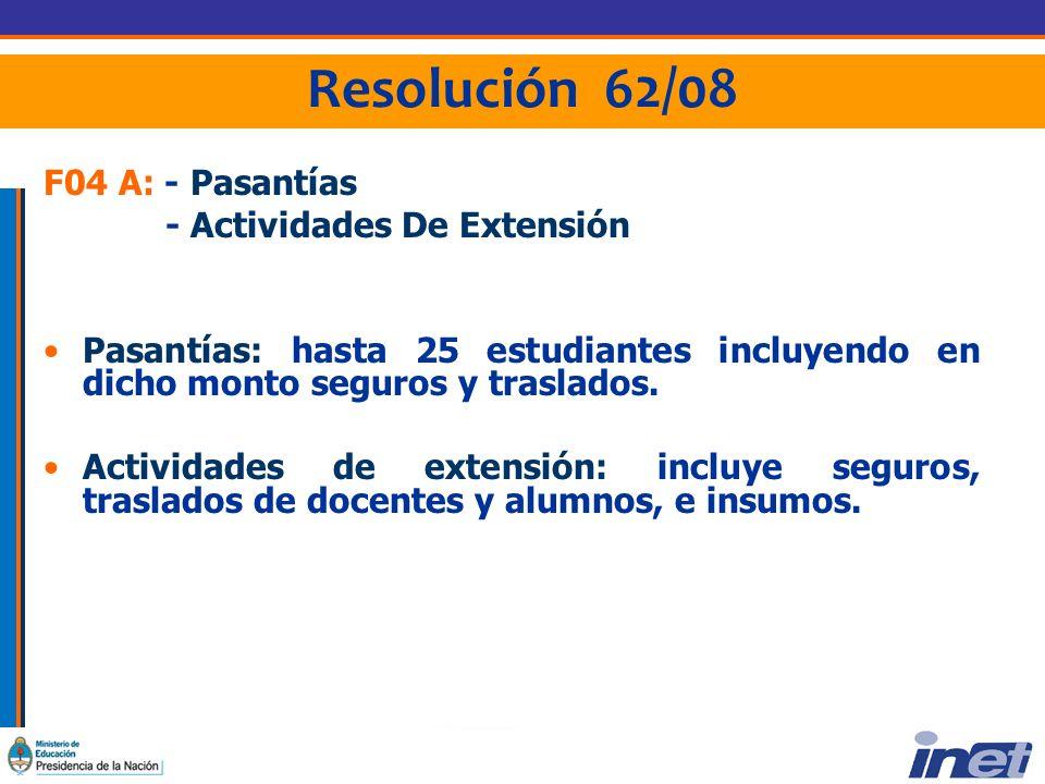 Resolución 62/08 F04 A: - Pasantías - Actividades De Extensión Pasantías: hasta 25 estudiantes incluyendo en dicho monto seguros y traslados.
