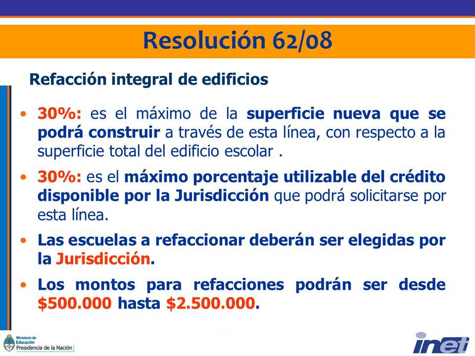 Resolución 62/08 Refacción integral de edificios 30%: es el máximo de la superficie nueva que se podrá construir a través de esta línea, con respecto a la superficie total del edificio escolar.