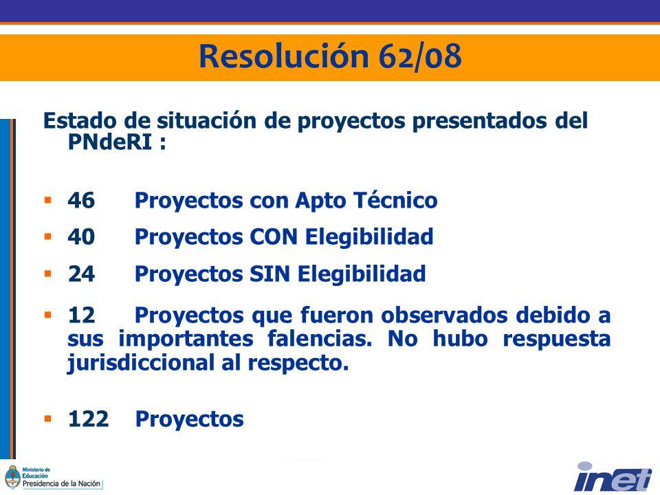 Resolución 62/08 Estado de situación de proyectos presentados del PNdeRI : 46 Proyectos con Apto Técnico 40 Proyectos CON Elegibilidad 24 Proyectos SIN Elegibilidad 12 Proyectos que fueron observados debido a sus importantes falencias.