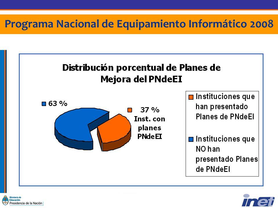 Programa Nacional de Equipamiento Informático 2008