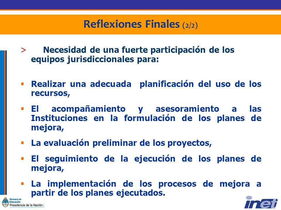 Reflexiones Finales (2/2) > Necesidad de una fuerte participación de los equipos jurisdiccionales para: Realizar una adecuada planificación del uso de los recursos, El acompañamiento y asesoramiento a las Instituciones en la formulación de los planes de mejora, La evaluación preliminar de los proyectos, El seguimiento de la ejecución de los planes de mejora, La implementación de los procesos de mejora a partir de los planes ejecutados.