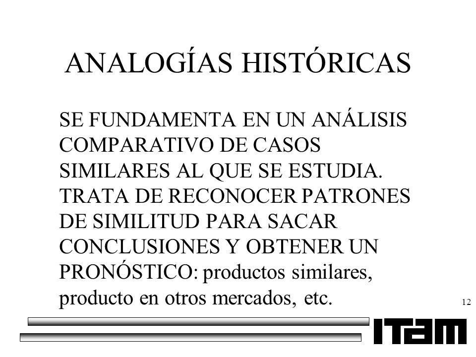 12 ANALOGÍAS HISTÓRICAS SE FUNDAMENTA EN UN ANÁLISIS COMPARATIVO DE CASOS SIMILARES AL QUE SE ESTUDIA. TRATA DE RECONOCER PATRONES DE SIMILITUD PARA S