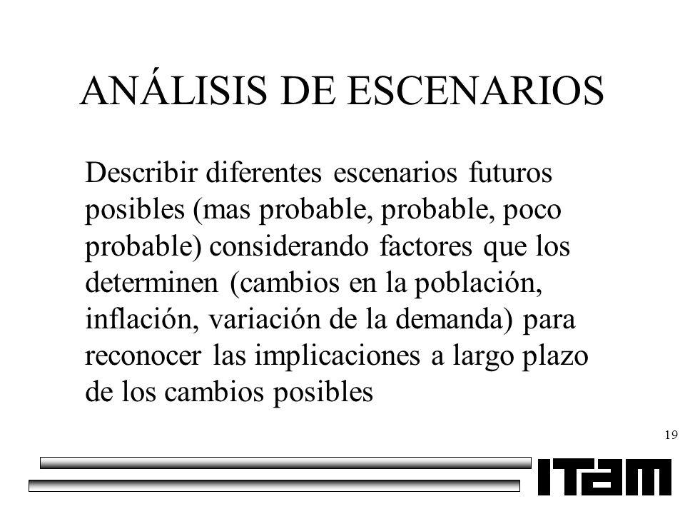 19 ANÁLISIS DE ESCENARIOS Describir diferentes escenarios futuros posibles (mas probable, probable, poco probable) considerando factores que los deter
