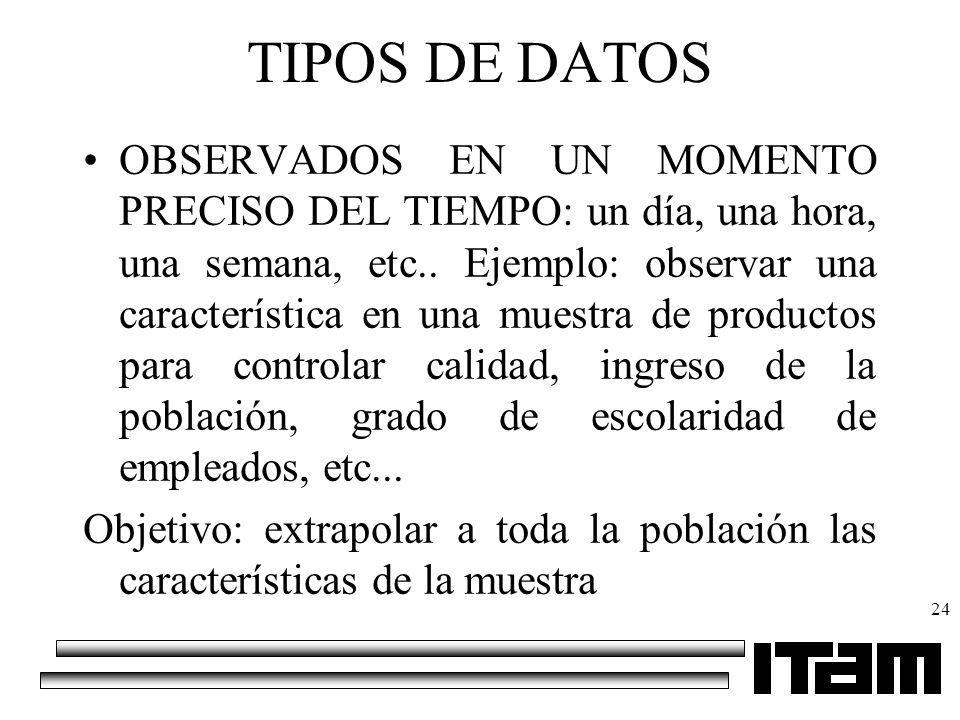 24 TIPOS DE DATOS OBSERVADOS EN UN MOMENTO PRECISO DEL TIEMPO: un día, una hora, una semana, etc.. Ejemplo: observar una característica en una muestra