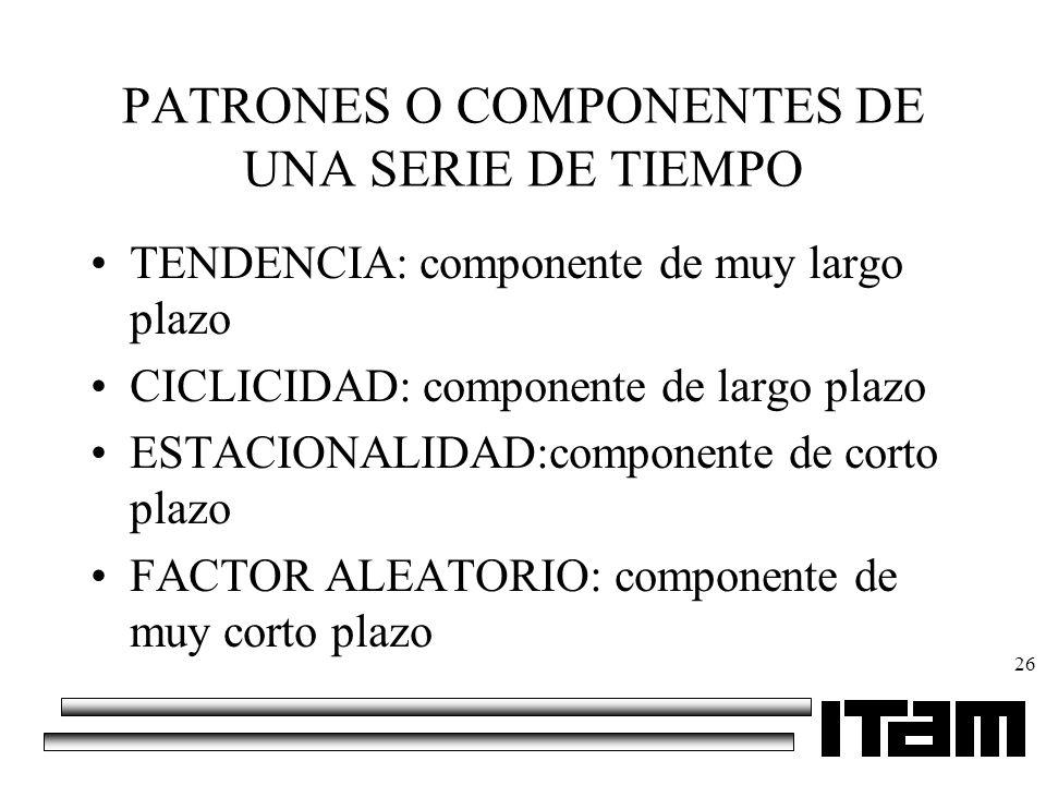 26 PATRONES O COMPONENTES DE UNA SERIE DE TIEMPO TENDENCIA: componente de muy largo plazo CICLICIDAD: componente de largo plazo ESTACIONALIDAD:compone