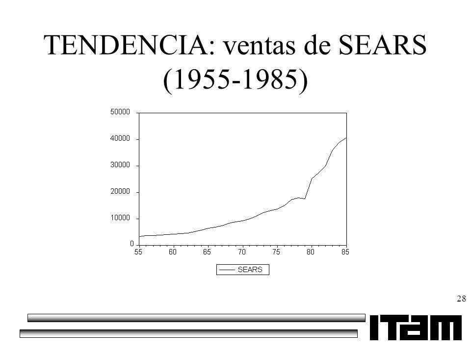 28 TENDENCIA: ventas de SEARS (1955-1985)