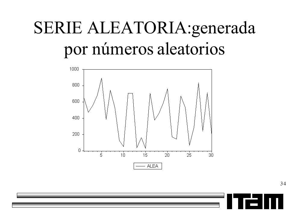 34 SERIE ALEATORIA:generada por números aleatorios