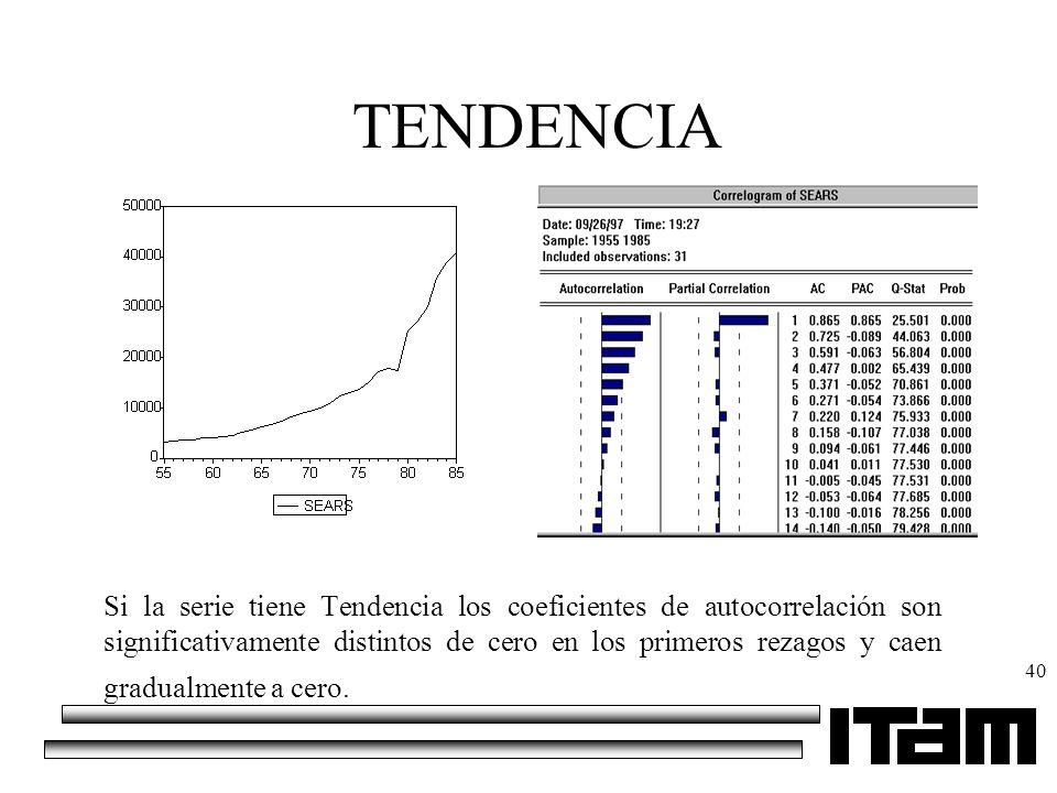 40 TENDENCIA Si la serie tiene Tendencia los coeficientes de autocorrelación son significativamente distintos de cero en los primeros rezagos y caen g