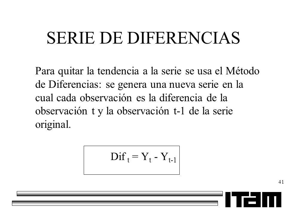 41 SERIE DE DIFERENCIAS Para quitar la tendencia a la serie se usa el Método de Diferencias: se genera una nueva serie en la cual cada observación es
