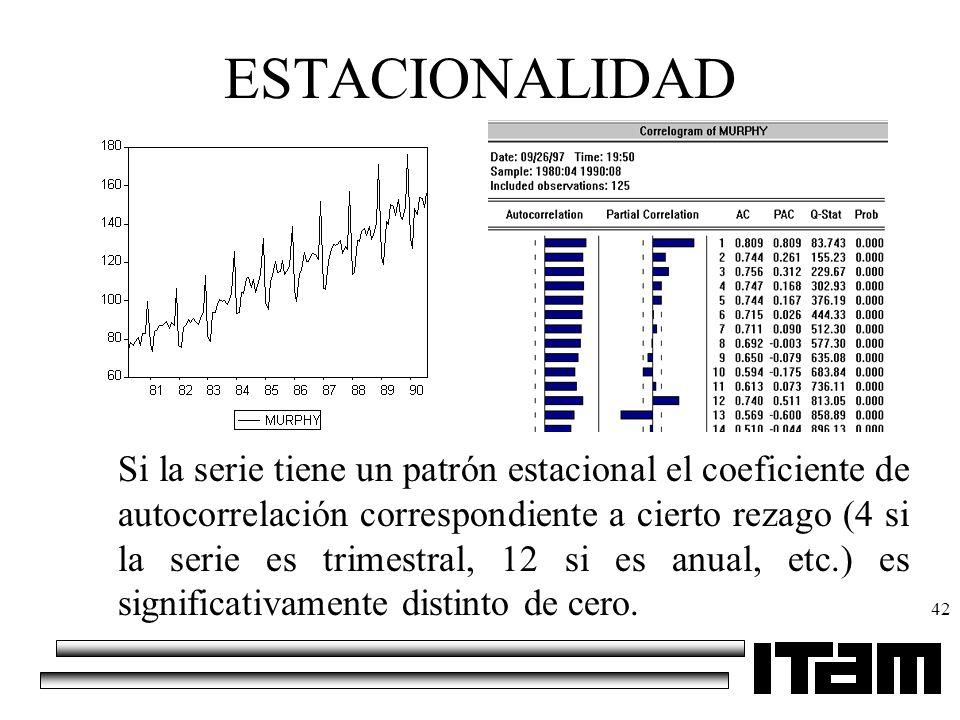 42 ESTACIONALIDAD Si la serie tiene un patrón estacional el coeficiente de autocorrelación correspondiente a cierto rezago (4 si la serie es trimestra