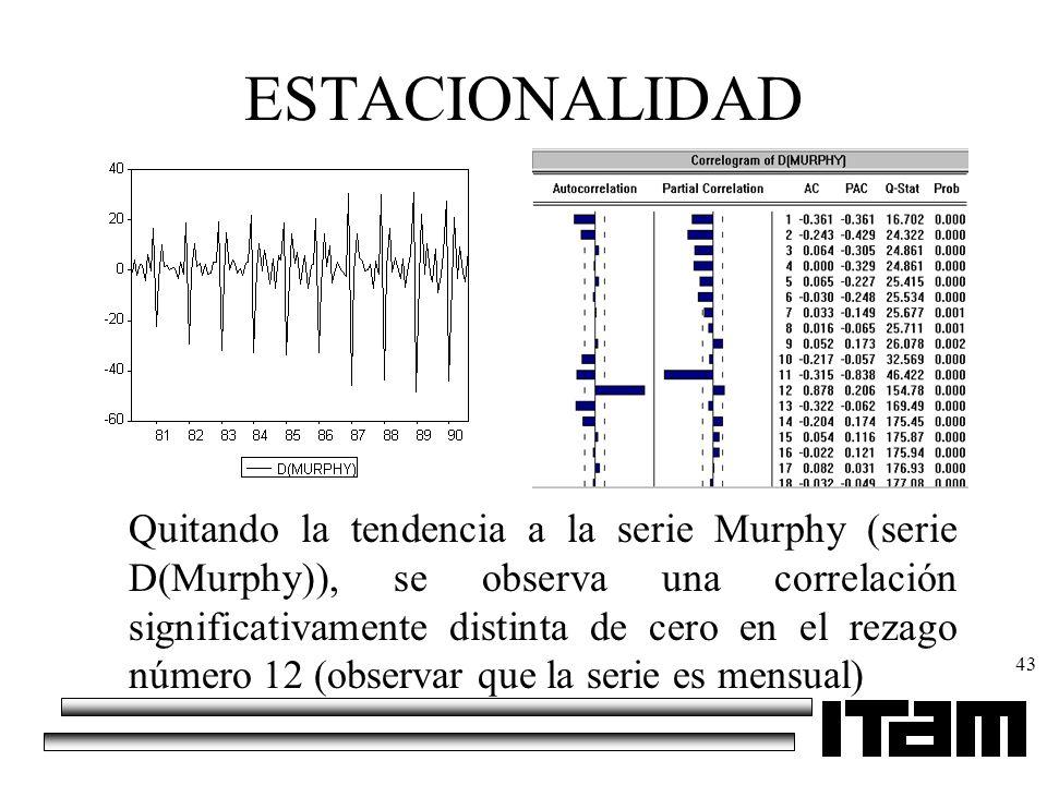 43 ESTACIONALIDAD Quitando la tendencia a la serie Murphy (serie D(Murphy)), se observa una correlación significativamente distinta de cero en el reza