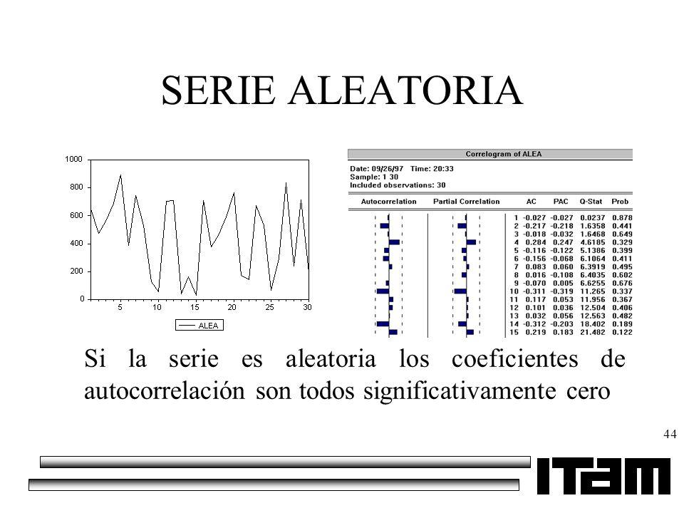 44 SERIE ALEATORIA Si la serie es aleatoria los coeficientes de autocorrelación son todos significativamente cero
