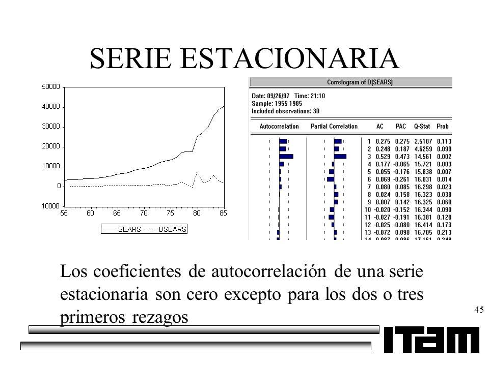45 SERIE ESTACIONARIA Los coeficientes de autocorrelación de una serie estacionaria son cero excepto para los dos o tres primeros rezagos
