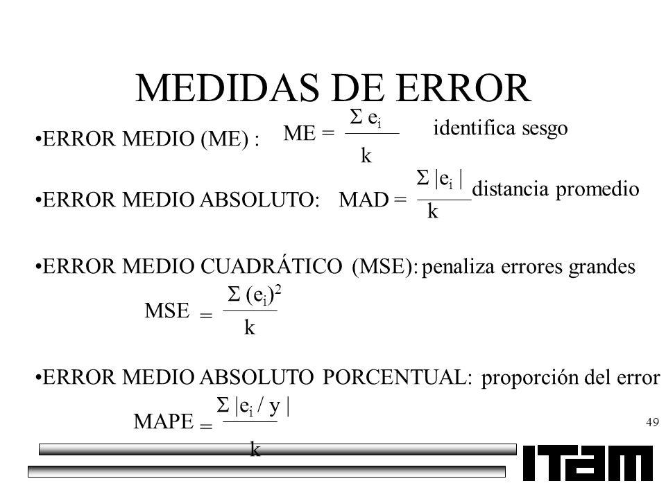 49 MEDIDAS DE ERROR ERROR MEDIO (ME) : ME e i k = ERROR MEDIO ABSOLUTO:MAD= ERROR MEDIO CUADRÁTICO (MSE): e i | k ERROR MEDIO ABSOLUTO PORCENTUAL: pro
