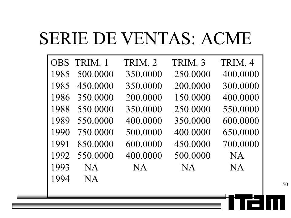 50 SERIE DE VENTAS: ACME OBSTRIM. 1TRIM. 2TRIM. 3TRIM. 4 1985 500.0000 350.0000 250.0000 400.0000 1985 450.0000 350.0000 200.0000 300.0000 1986 350.00