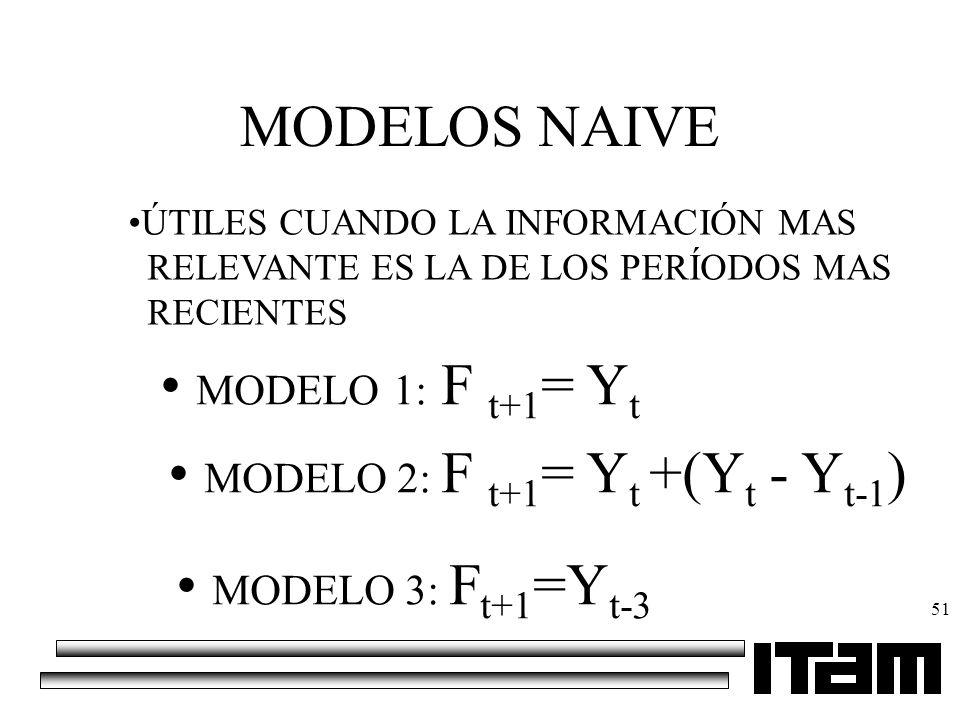 51 MODELOS NAIVE ÚTILES CUANDO LA INFORMACIÓN MAS RELEVANTE ES LA DE LOS PERÍODOS MAS RECIENTES MODELO 1: F t+1 = Y t MODELO 2: F t+1 = Y t +(Y t - Y