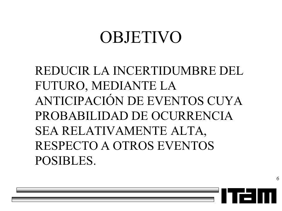 67 SUAVIZAMIENTO EXPONENCIAL(simple) F t+1 = Y t + ( 1- ) F t PROMEDIA LOS VALORES HISTÓRICOS HASTA EL PERÍODO t, CON PONDERACIONES QUE DECRECEN EXPONENCIALMENTE INCLUYE UN PARÁMETRO QUE DEFINE LA VELOCIDAD DE DECAIMIENTO 0 F t INCLUYE LAS PONDERACIONES DE OBSERVACIONES ANTERIORES