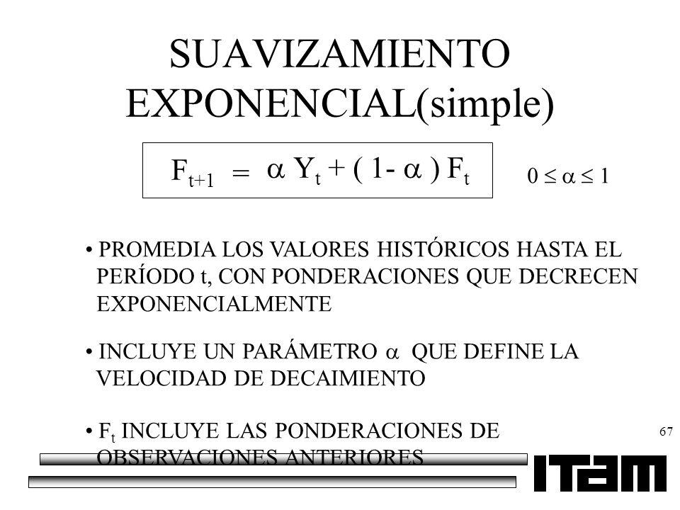 67 SUAVIZAMIENTO EXPONENCIAL(simple) F t+1 = Y t + ( 1- ) F t PROMEDIA LOS VALORES HISTÓRICOS HASTA EL PERÍODO t, CON PONDERACIONES QUE DECRECEN EXPON