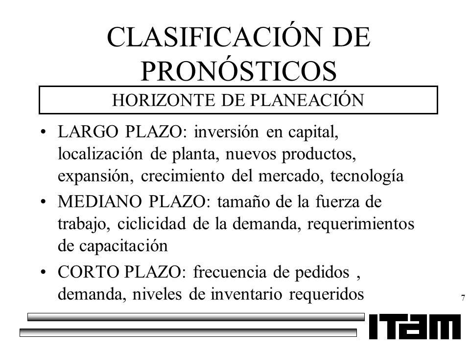 7 CLASIFICACIÓN DE PRONÓSTICOS HORIZONTE DE PLANEACIÓN LARGO PLAZO: inversión en capital, localización de planta, nuevos productos, expansión, crecimi