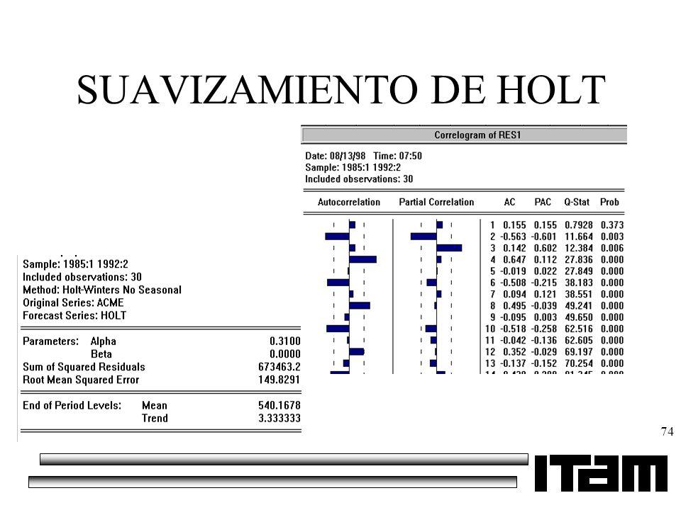 74 SUAVIZAMIENTO DE HOLT