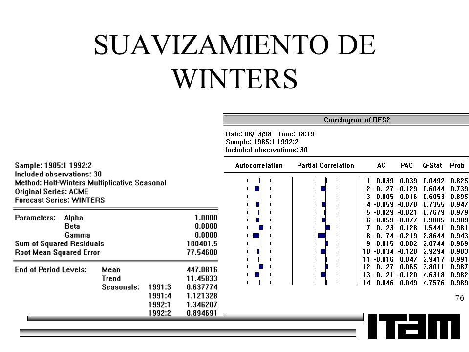 76 SUAVIZAMIENTO DE WINTERS
