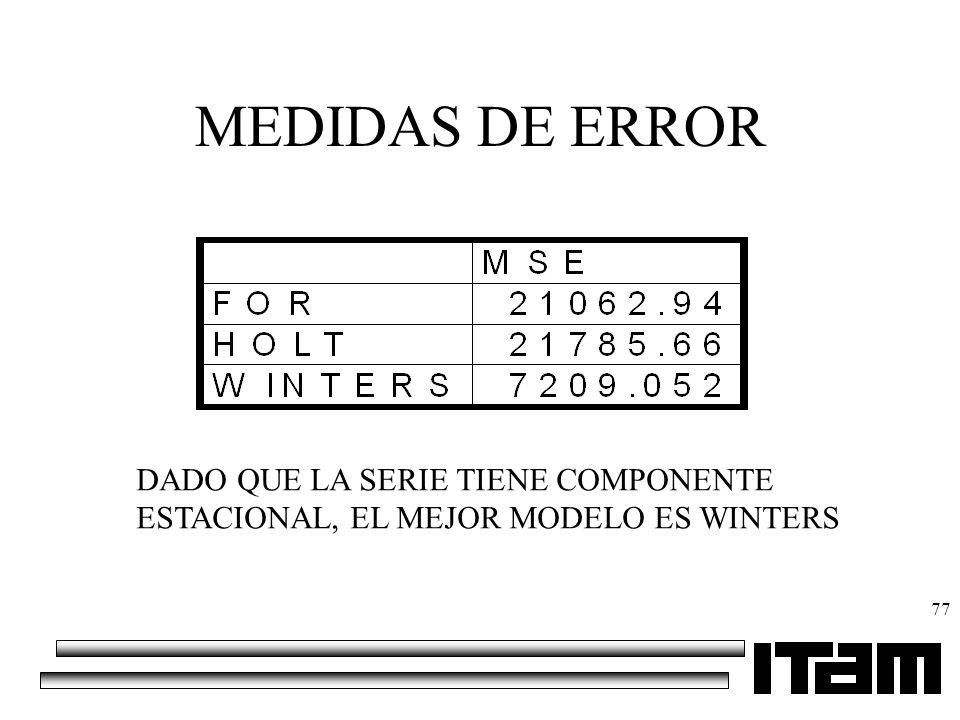 77 MEDIDAS DE ERROR DADO QUE LA SERIE TIENE COMPONENTE ESTACIONAL, EL MEJOR MODELO ES WINTERS