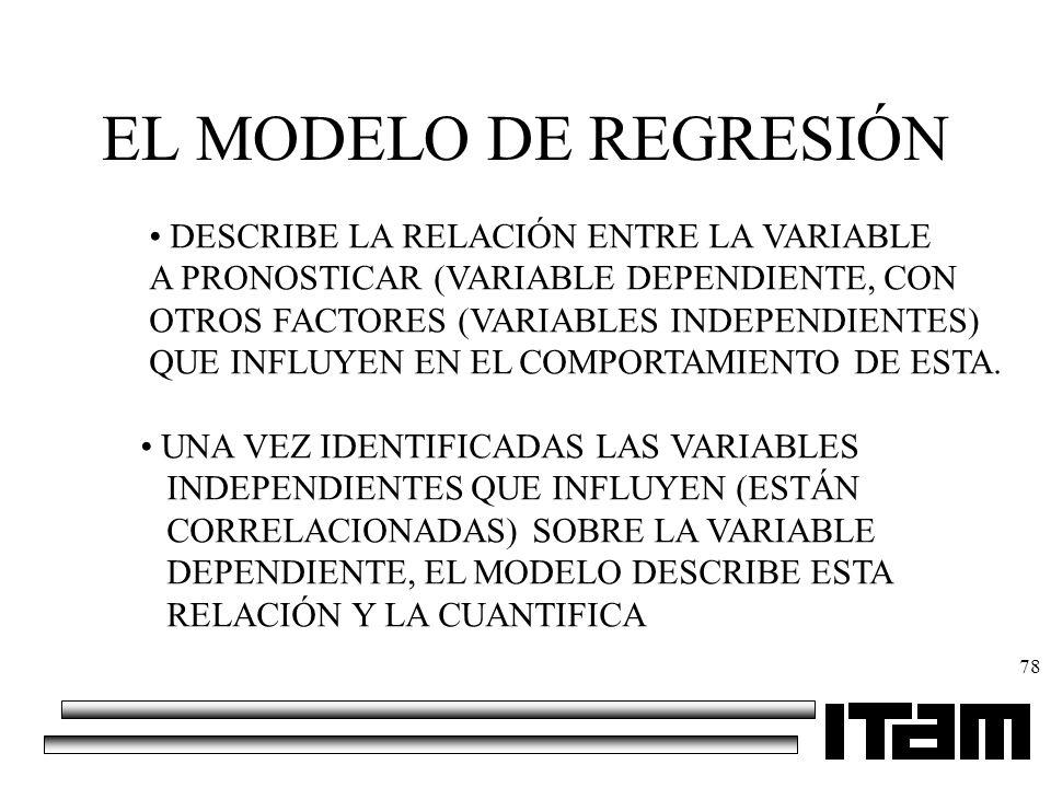 78 EL MODELO DE REGRESIÓN DESCRIBE LA RELACIÓN ENTRE LA VARIABLE A PRONOSTICAR (VARIABLE DEPENDIENTE, CON OTROS FACTORES (VARIABLES INDEPENDIENTES) QU