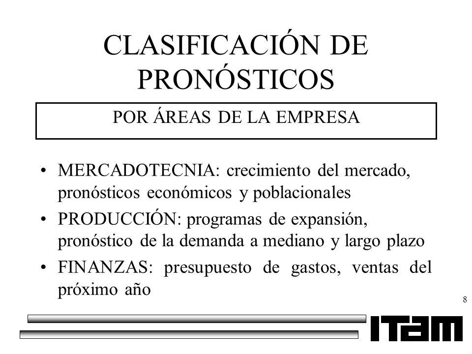 8 CLASIFICACIÓN DE PRONÓSTICOS POR ÁREAS DE LA EMPRESA MERCADOTECNIA: crecimiento del mercado, pronósticos económicos y poblacionales PRODUCCIÓN: prog