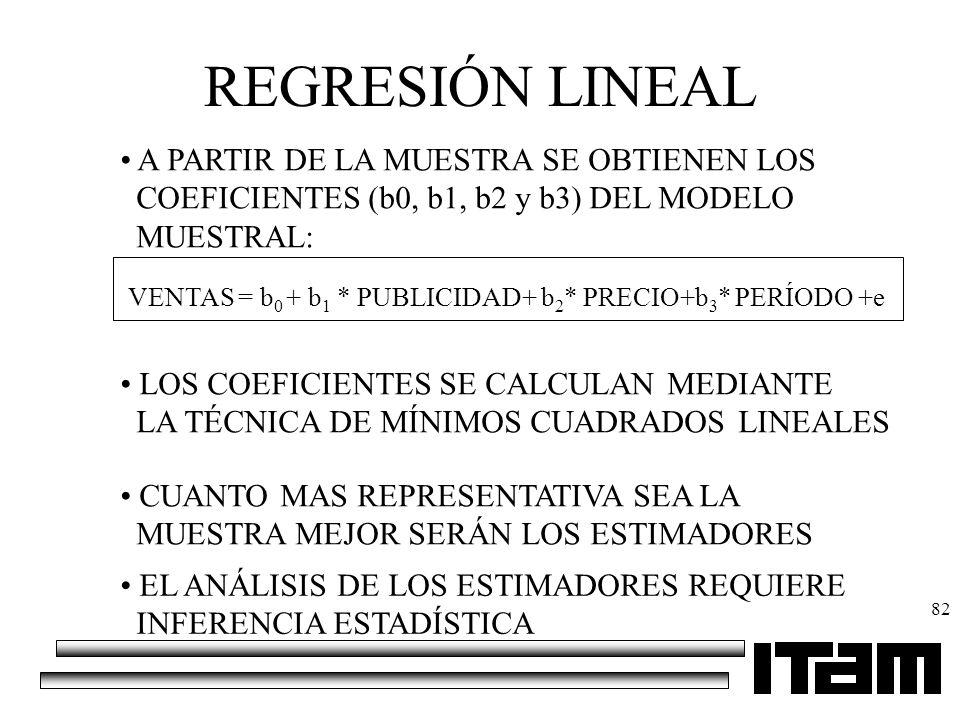 82 REGRESIÓN LINEAL A PARTIR DE LA MUESTRA SE OBTIENEN LOS COEFICIENTES (b0, b1, b2 y b3) DEL MODELO MUESTRAL: VENTAS = b 0 + b 1 * PUBLICIDAD+ b 2 *