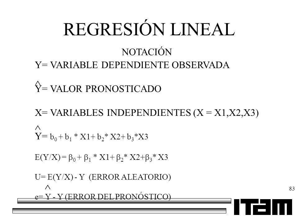 83 REGRESIÓN LINEAL NOTACIÓN Y= VARIABLE DEPENDIENTE OBSERVADA Y= VALOR PRONOSTICADO X= VARIABLES INDEPENDIENTES (X = X1,X2,X3) Y= b 0 + b 1 * X1+ b 2