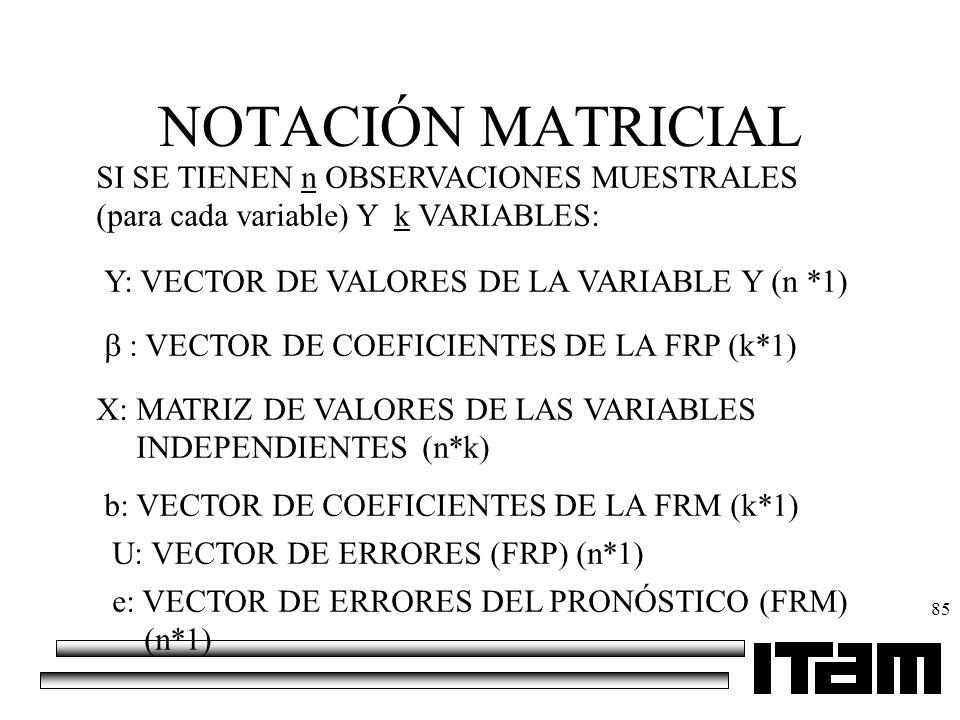 85 NOTACIÓN MATRICIAL SI SE TIENEN n OBSERVACIONES MUESTRALES (para cada variable) Y k VARIABLES: Y: VECTOR DE VALORES DE LA VARIABLE Y (n *1) VECTOR