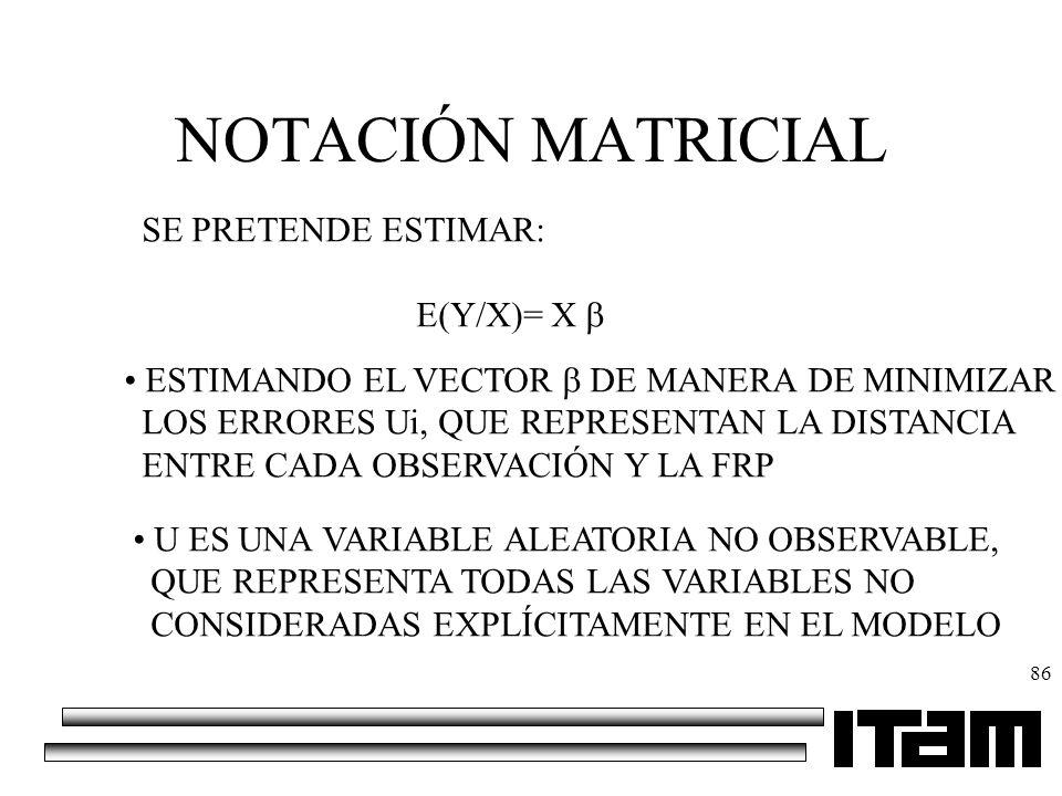 86 NOTACIÓN MATRICIAL SE PRETENDE ESTIMAR: E(Y/X)= X ESTIMANDO EL VECTOR DE MANERA DE MINIMIZAR LOS ERRORES Ui, QUE REPRESENTAN LA DISTANCIA ENTRE CAD