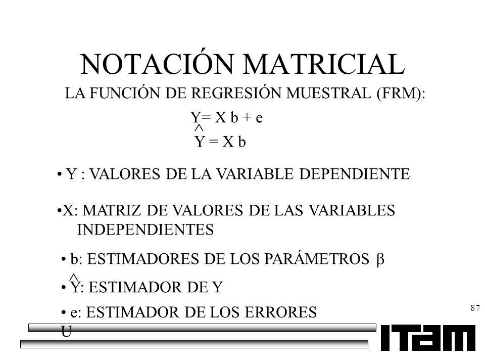 87 NOTACIÓN MATRICIAL LA FUNCIÓN DE REGRESIÓN MUESTRAL (FRM): Y= X b + e Y = X b Y : VALORES DE LA VARIABLE DEPENDIENTE X: MATRIZ DE VALORES DE LAS VA