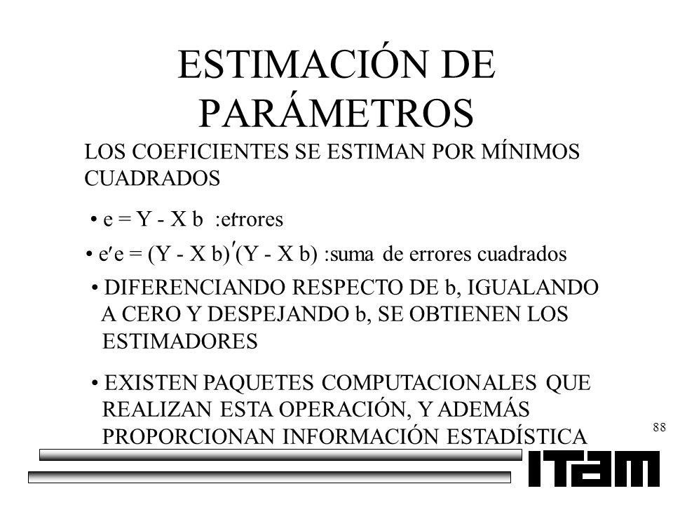 88 ESTIMACIÓN DE PARÁMETROS LOS COEFICIENTES SE ESTIMAN POR MÍNIMOS CUADRADOS e = Y - X b :errores e e = (Y - X b) (Y - X b) :suma de errores cuadrado