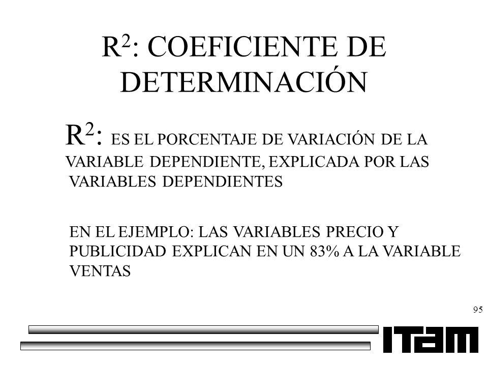 95 R 2 : COEFICIENTE DE DETERMINACIÓN R 2 : ES EL PORCENTAJE DE VARIACIÓN DE LA VARIABLE DEPENDIENTE, EXPLICADA POR LAS VARIABLES DEPENDIENTES EN EL E