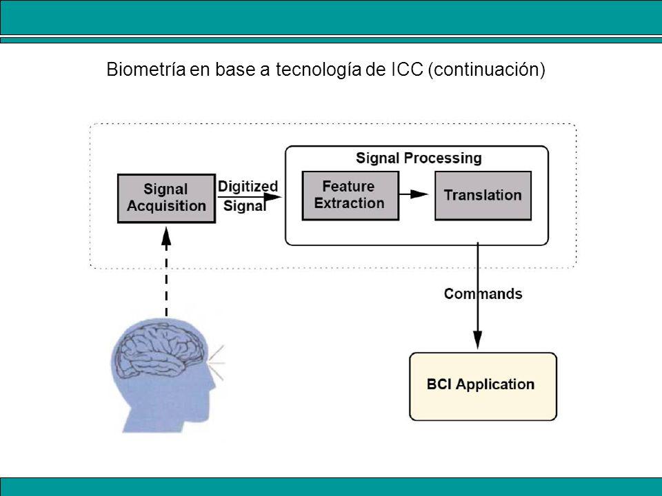 Biometría en base a tecnología de ICC (continuación)