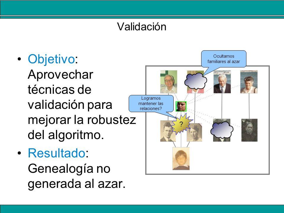 Validación Objetivo: Aprovechar técnicas de validación para mejorar la robustez del algoritmo. Resultado: Genealogía no generada al azar. ? Ocultamos