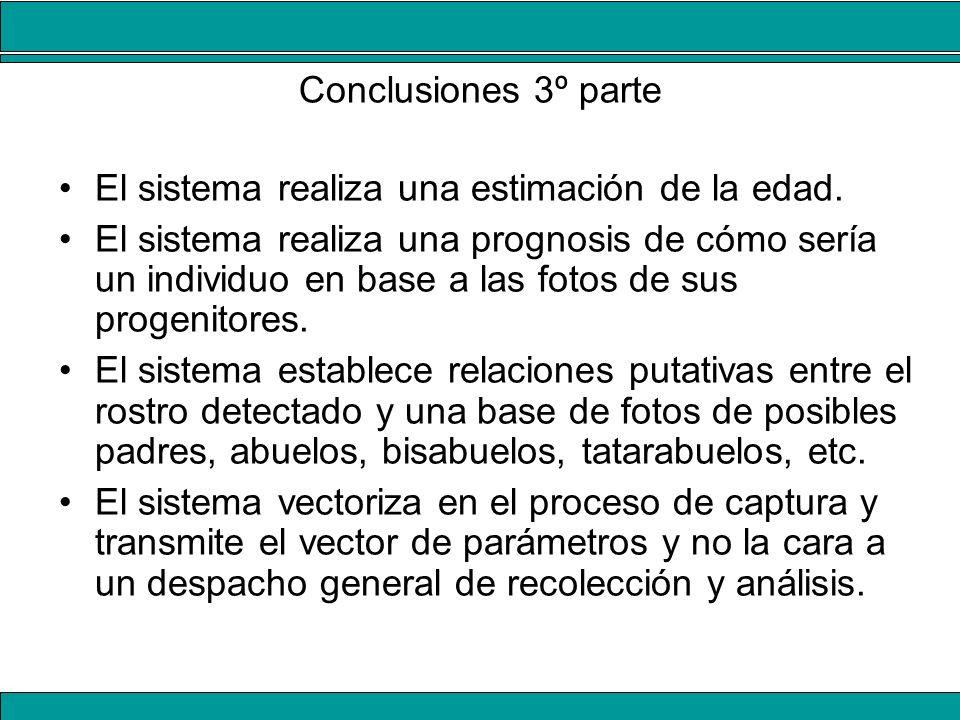 Conclusiones 3º parte El sistema realiza una estimación de la edad. El sistema realiza una prognosis de cómo sería un individuo en base a las fotos de