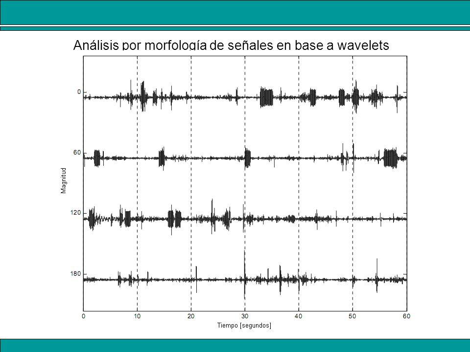 Análisis por morfología de señales en base a wavelets