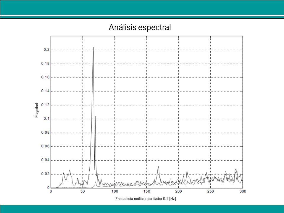 Conclusiones 1º parte Apantallamiento eléctrico y magnético de antena.