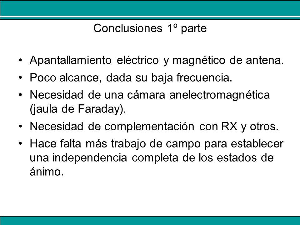 Conclusiones 1º parte Apantallamiento eléctrico y magnético de antena. Poco alcance, dada su baja frecuencia. Necesidad de una cámara anelectromagnéti