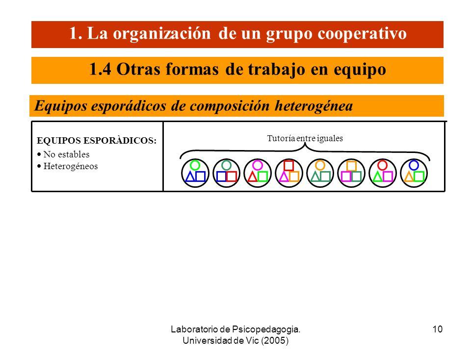 Laboratorio de Psicopedagogia. Universidad de Vic (2005) 9 1.4 Otras formas de trabajo en equipo Equipos esporádicos de composición homogénea EQUIPOS