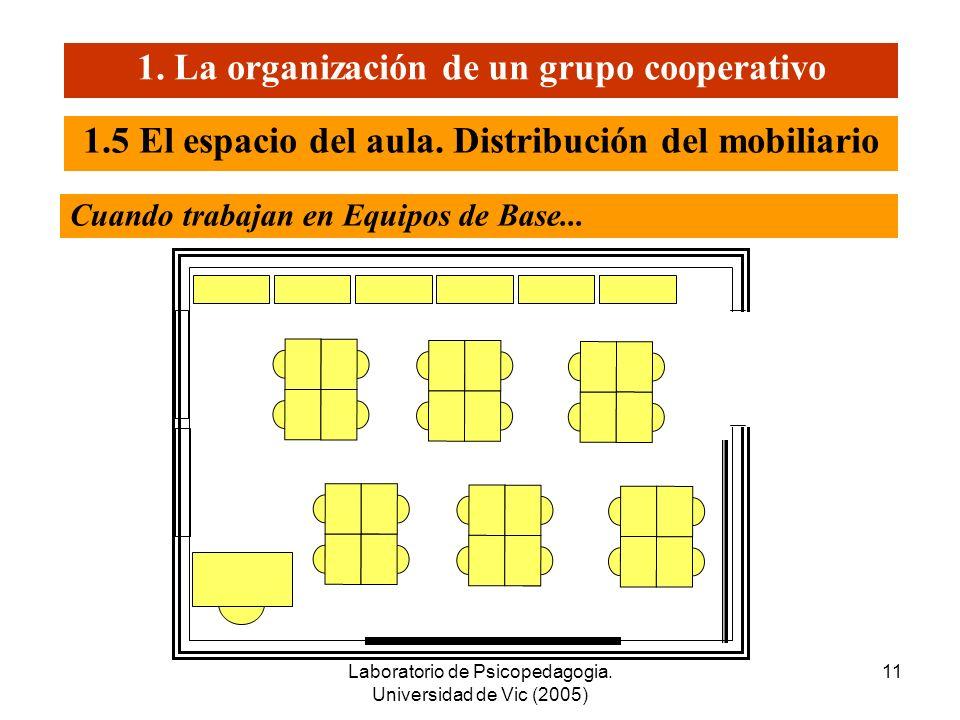 Laboratorio de Psicopedagogia. Universidad de Vic (2005) 10 1.4 Otras formas de trabajo en equipo Equipos esporádicos de composición heterogénea EQUIP